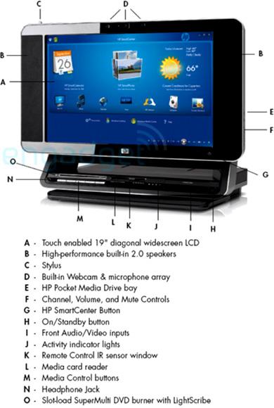 Мультимедийный ПК HP IQ770, фото 2