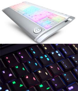Концепт «веселящейся» клавиатуры