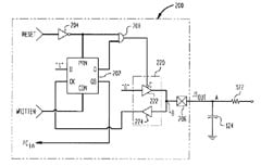 Fenner Investments Patent