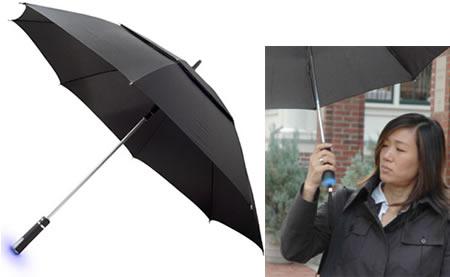 Зонтик, предсказывающий погоду