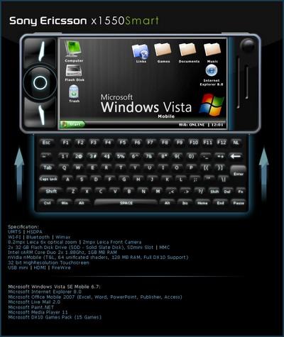 Sony Ericsson X1550