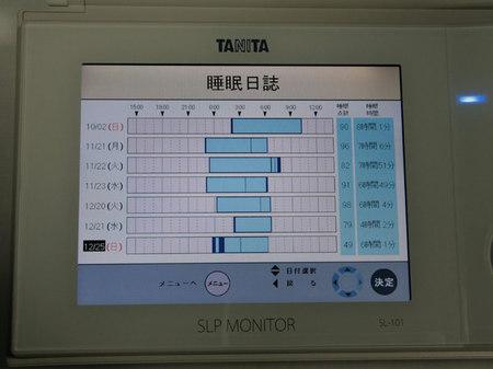Tanita SLP-101