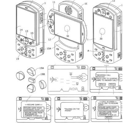 Sony Ericsson PlayStation