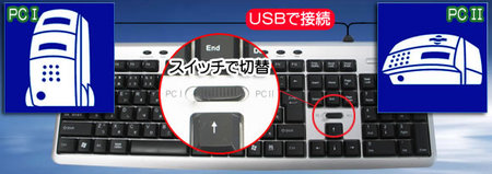 thanko_usb_keyboard-thumb-450x159.jpg