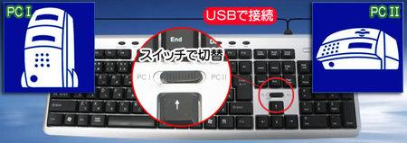 thanko_usb_keyboard-thumb-450x159.jpg