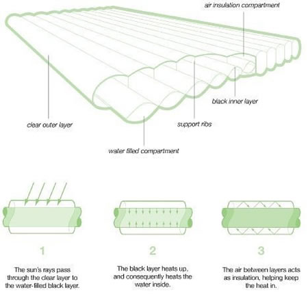 Inflatable_solar_panels_2