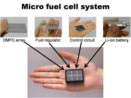 sony_fuelcell