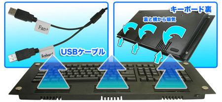 thanko_fan_keyboard-thumb-450x207.jpg