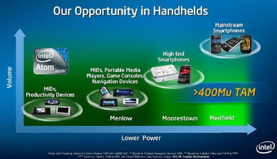 intel_inv_meet_09_mobile_line-up_03