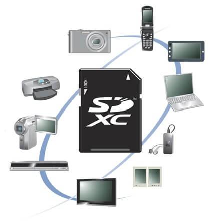 ces09-sdxc-common-product-types
