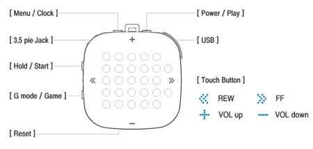 safa-xing-led-buttons