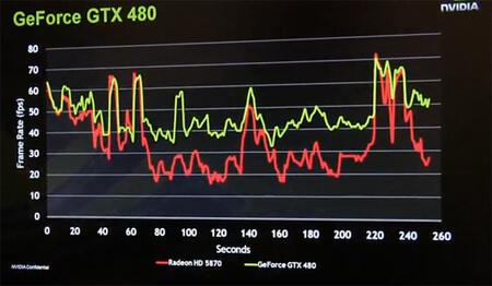 gtx-480-vs-hd-5870