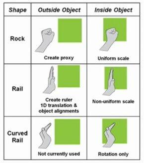 13-Microsoft-Gestures