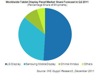 2011-12-12_Tablet_Display