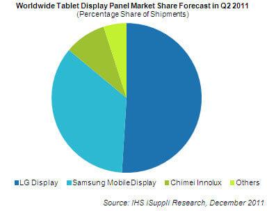 2011-12-12_Tablet_Display