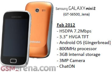 Смартфон Samsung Galaxy mini 2 S6500 (Jena)