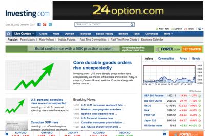 10 самых дорогих доменов 2012 года