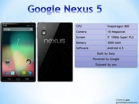 Концепт Google Nexus 5