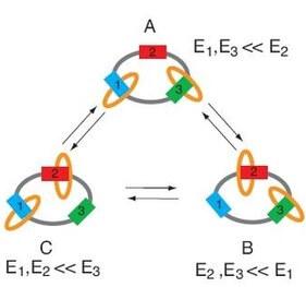 Молекулярная машина