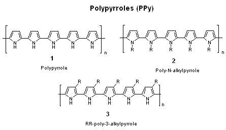 Полипирролы