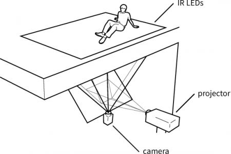 Gravity Space  - схема