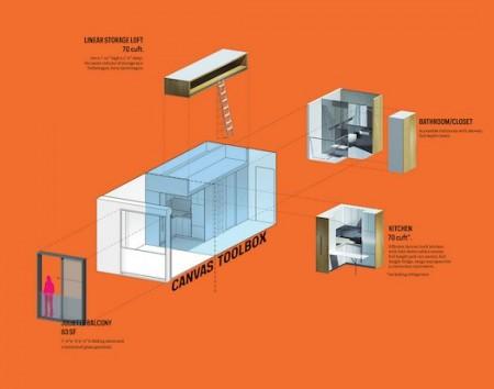 My Micro NY - квартирный модуль