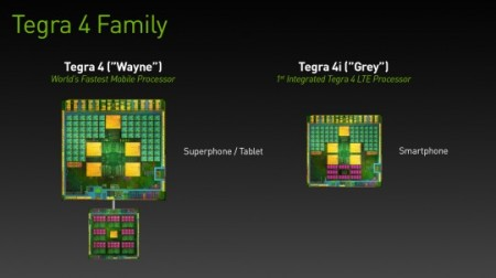 Семейство Tegra 4