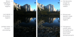Технология Binary Pixel