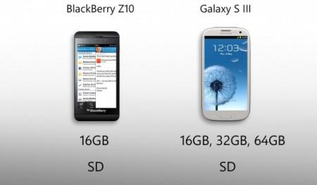 BlackBerry Z10 vs Galaxy S III - встроенная память