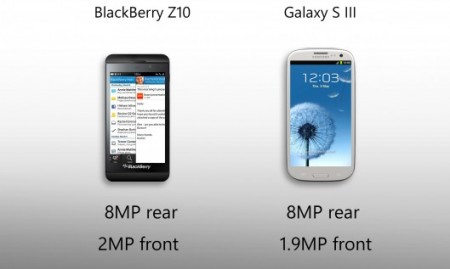 BlackBerry Z10 vs Galaxy S III - камеры