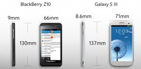 BlackBerry Z10 vs Galaxy S III - размер