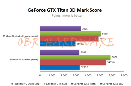 NVIDIA GeForce Titan (3)
