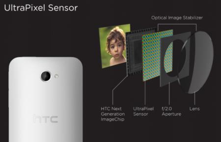 UltraPixel Sensor