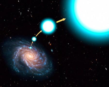 Движущиеся звезды