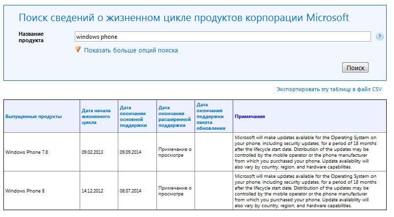 Жизненный цикл Windows Phone 8 и 7.8