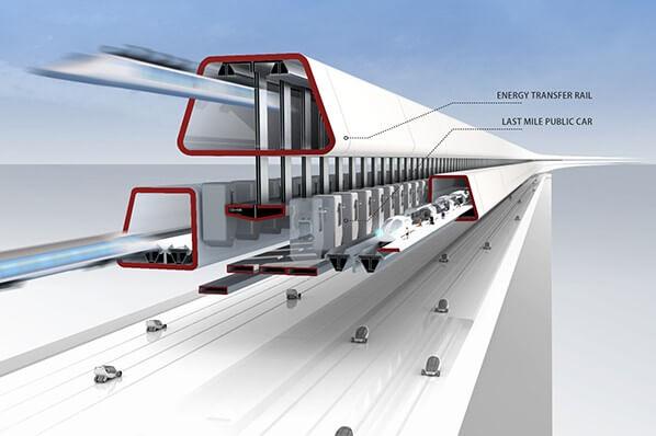 Инфраструктура Shareway (10)