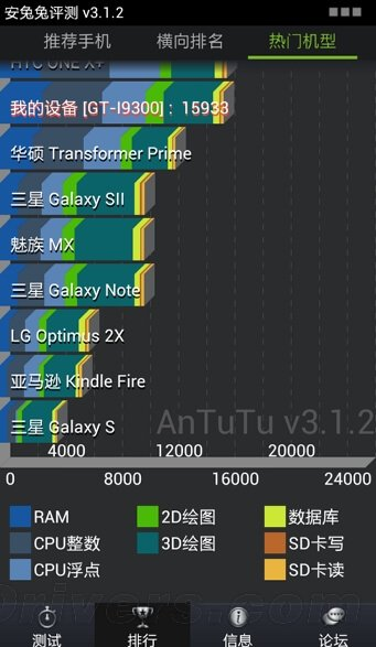 Результаты тестирования Samsung Galaxy SIV (2)