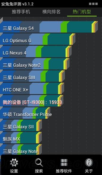 Результаты тестирования Samsung Galaxy SIV