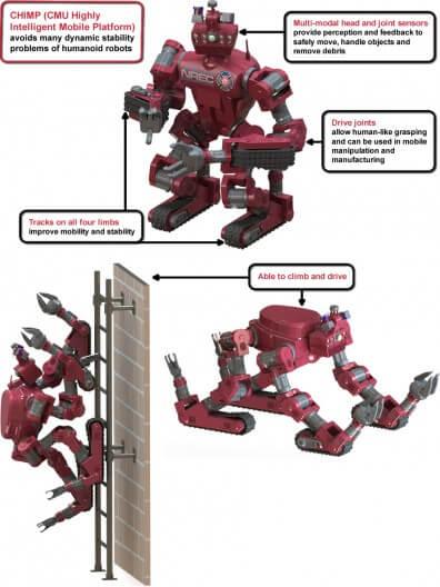 Робот-шимпанзе