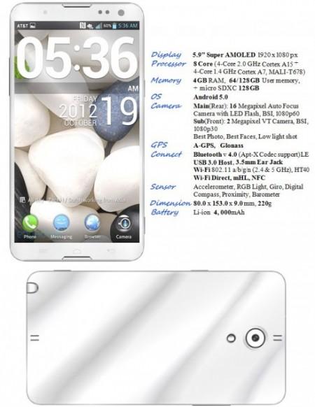 Характеристики Galaxy Note III