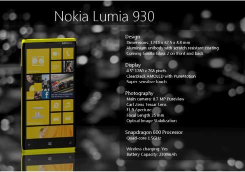 Nokia Catwalk Lumia 930 (4)