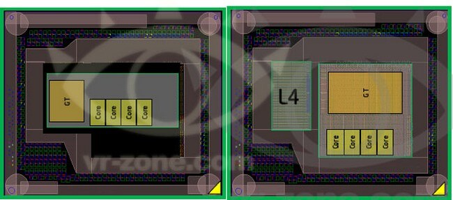 Haswell-GT3e-DRAM