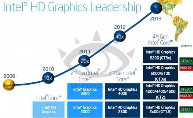 Intel-HD