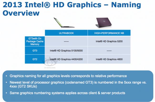 Intel-Haswell-HD