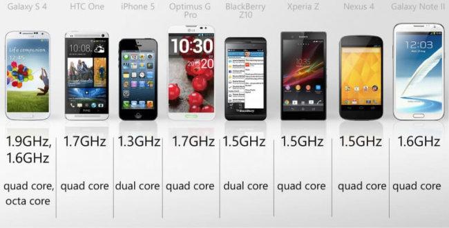 smartphone-comparison-2013a-3