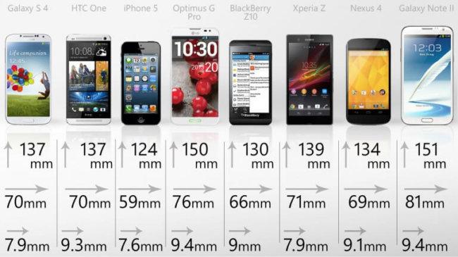 smartphone-comparison-2013a-4