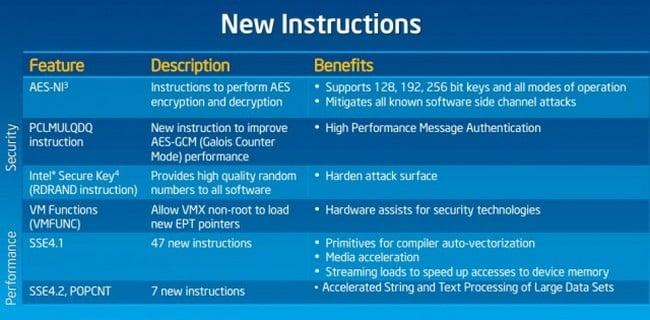 Intel-Atom