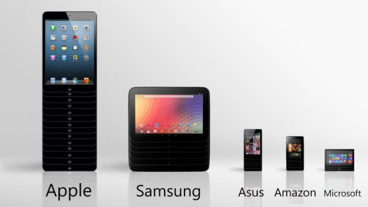 tablet-share