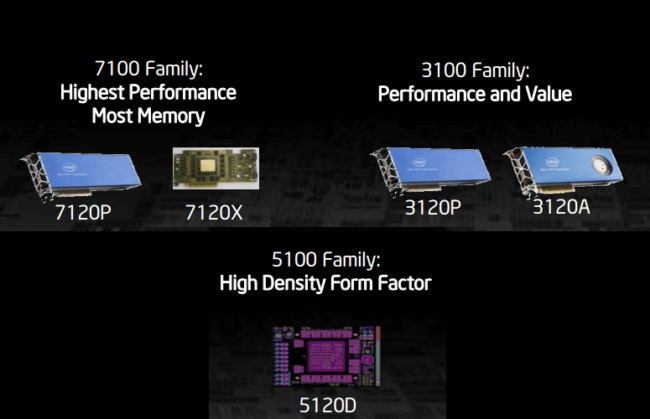 intel-xeon-phi-product-family