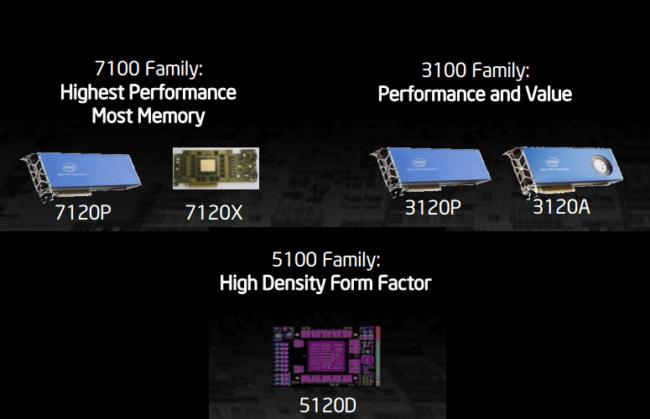 intel-xeon-phi-product-family